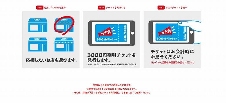 サポ食 3,000円割引チケットの取得方法
